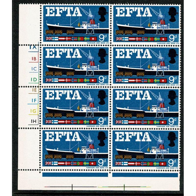 1967 EFTA 9d (ord). Cyl. 1A 1B 1C 1D 1E 1F 1G 1H no dot block of eight
